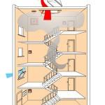 system-oddymiania-klatki-schodowej-rys